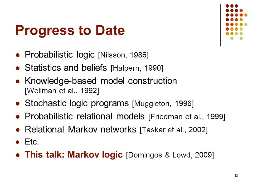 Progress to Date Probabilistic logic [Nilsson, 1986]